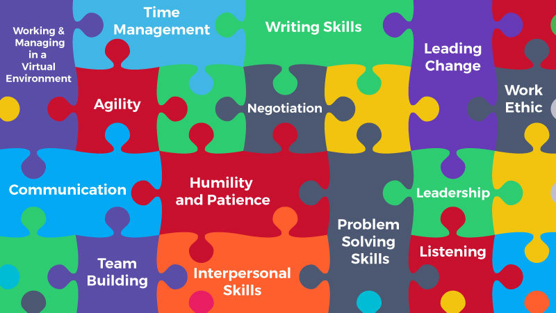 Most Important Skills To Put On Your Resume